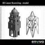 Envivo_Auckland_Grammar_School_Structural_Engineering_model